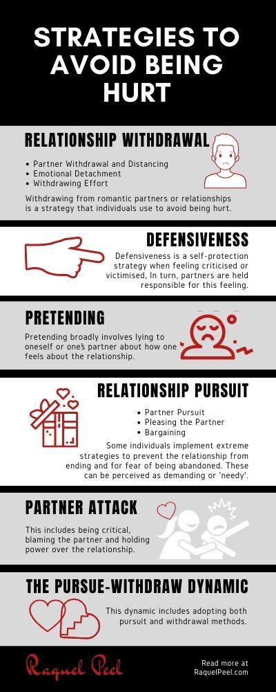 Strategies to Avoid being Hurt